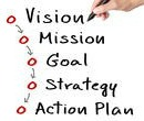business plan pic