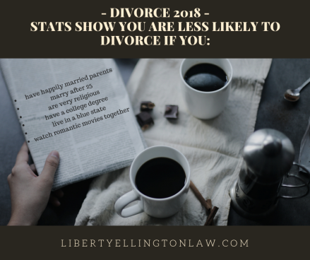 - divorce 2018 -Stats show you are less likely to divorce if you_.png